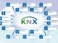 KNXPosterSchulung quer FR